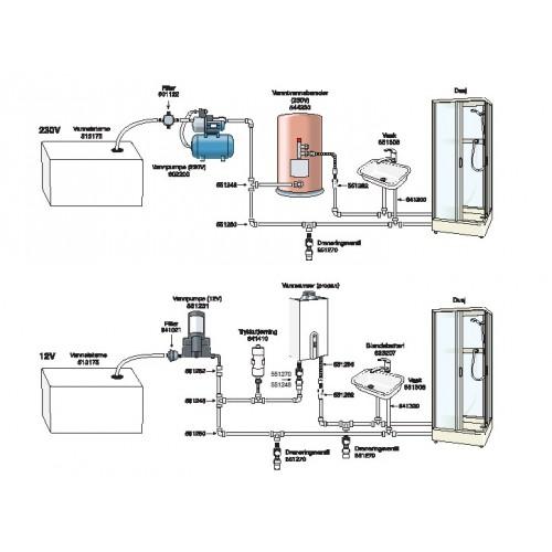 vannsystem_hyttespesialisten